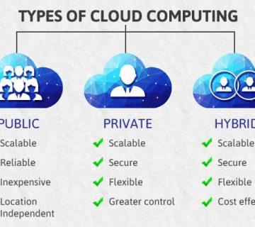 انواع رایانش ابری