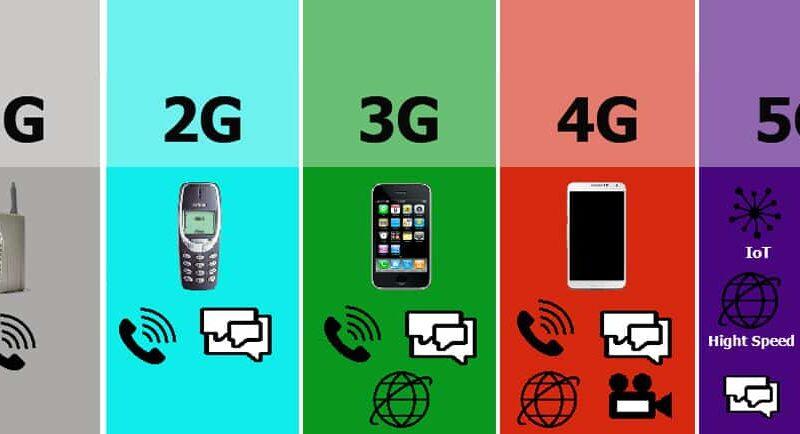 ارتقا نسل 2G به نسل 3G و 4G