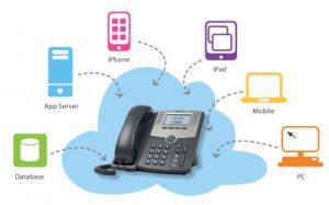 تلفن تحت شبکه چیست